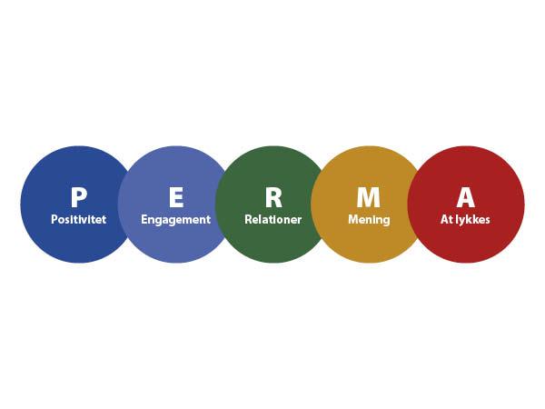 PERMA-modellen